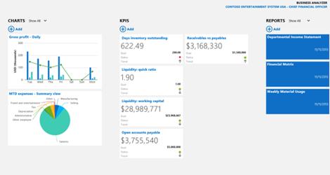 Microsoft Dynamics Business Analyser