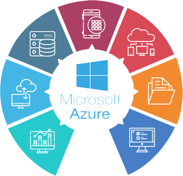 Microsoft Dynamics Lifecycle Services on Microsoft Azure