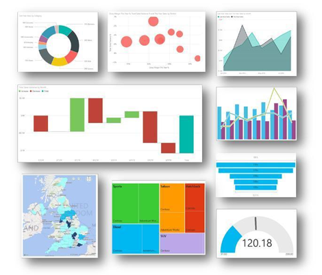 Power BI offers a variety of visualisation options