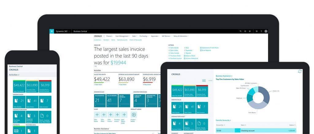 Dynamics 365 for Sales User Dashboard