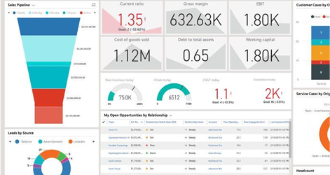 Microsoft Dynamics 365 Dashboard