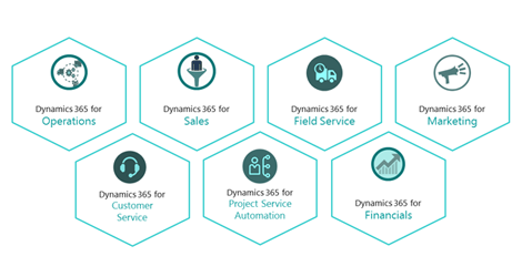 Microsoft Dynamics 365 Platform