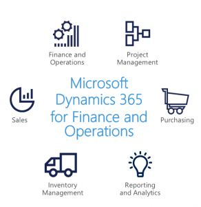 dynamics finance operation 2020