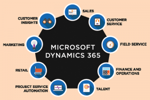 whats new dynamics 365 for operations