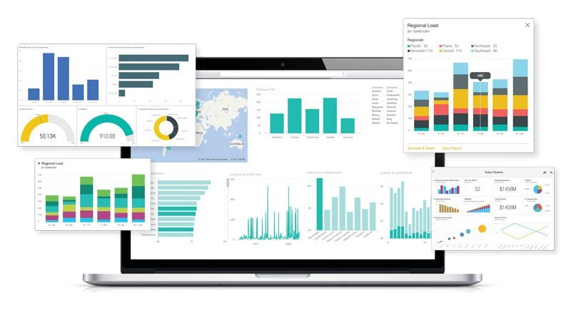 Empower Dynamics 365 Business Central with Power Bi