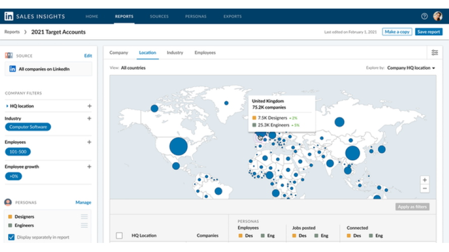 LinkedIn to launch LinkedIn Sales Insights for CRM