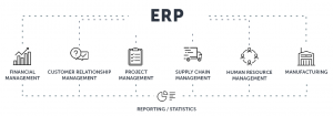 ERP-software selection