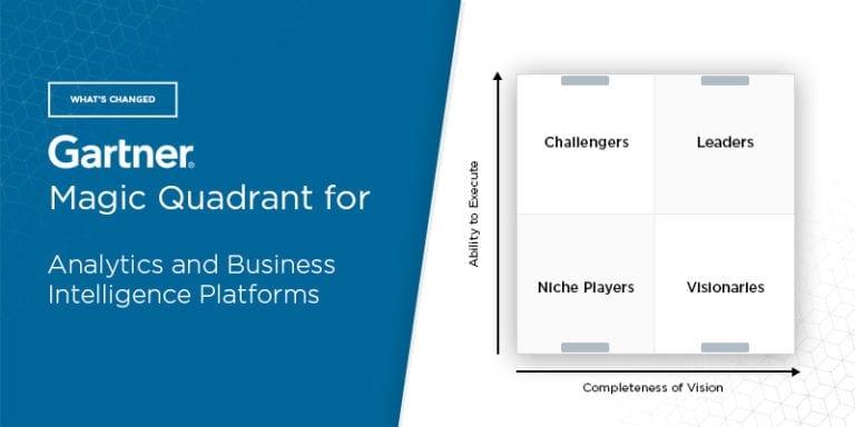 Power BI for Magic Quadrant for Analytics (Feb-21)