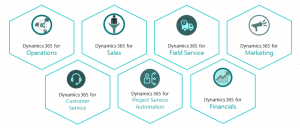 dynamics-365-modules