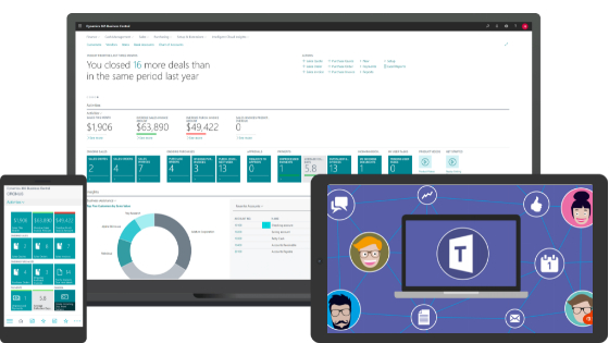 Business Central and Microsoft Teams Integration